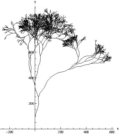 Fraktalne drzewo