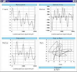 Aplikacja domodelowania pętli histerezy w~przypadku złożonych przebiegów harmonicznych
