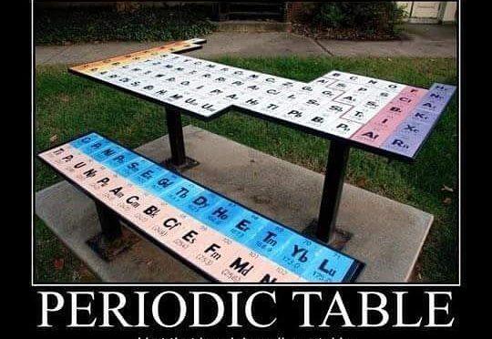 Coś dla chemików