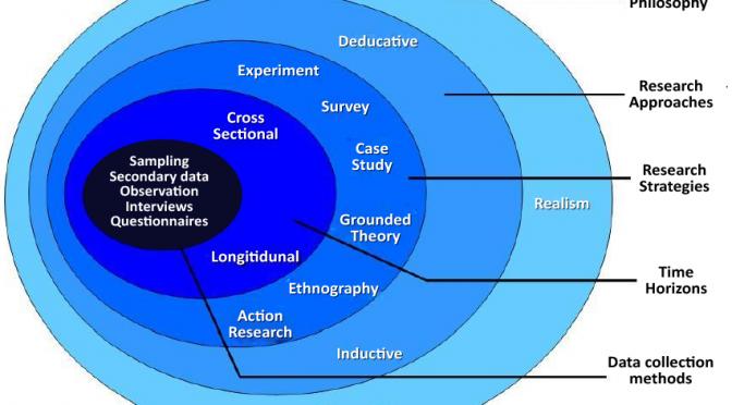 Metodologia badań technicznych